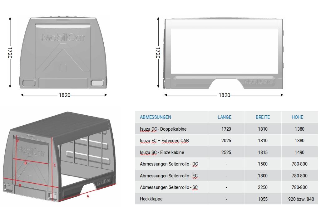Premium BackPack Kofferaufbau